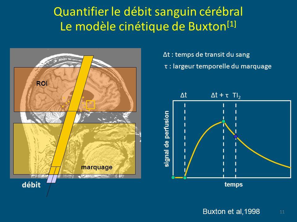 Quantifier le débit sanguin cérébral Le modèle cinétique de Buxton[1]
